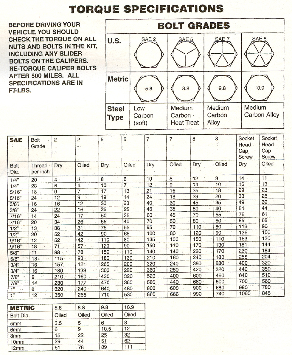 rear sway bar bolts - Page 2 - Can-Am Commander Forum