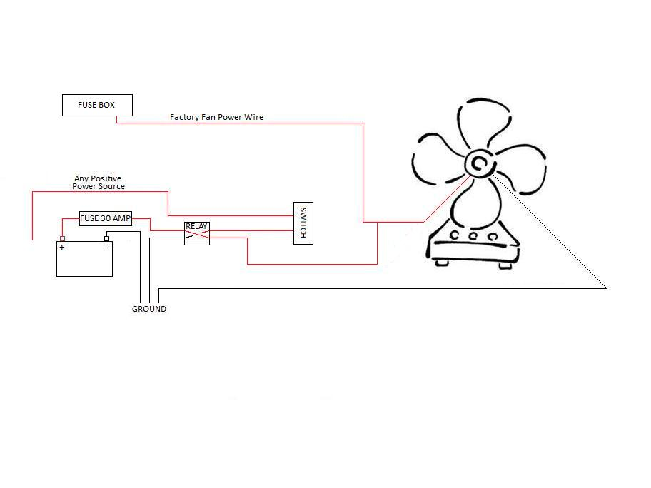 Attachment also  likewise  further D Fan Switch Mod Fan Mod additionally D Pfc Control Rew Gsl Se Wiring. on starter switch wiring diagram
