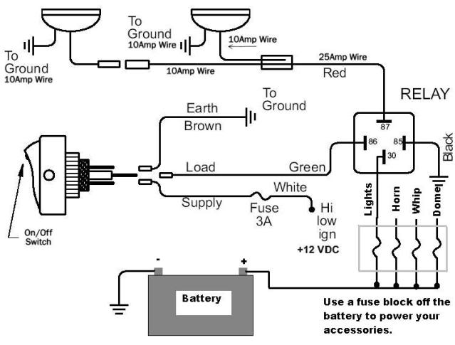 Wiring Diagram For Led Light Bar With Switch Types Of