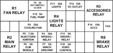 Can Am Maverick Fuse Panel Diagram - Wiring Diagram Directory Kawasaki F Wiring Diagram on